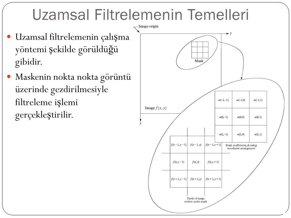 Uzamsal Filtrelemenin Temelleri Uzamsal filtrelemenin çalı ş ma yöntemi ş ekilde görüldü ğ ü gibidir. Maskenin nokta nokta görüntü üzerinde gezdirilme