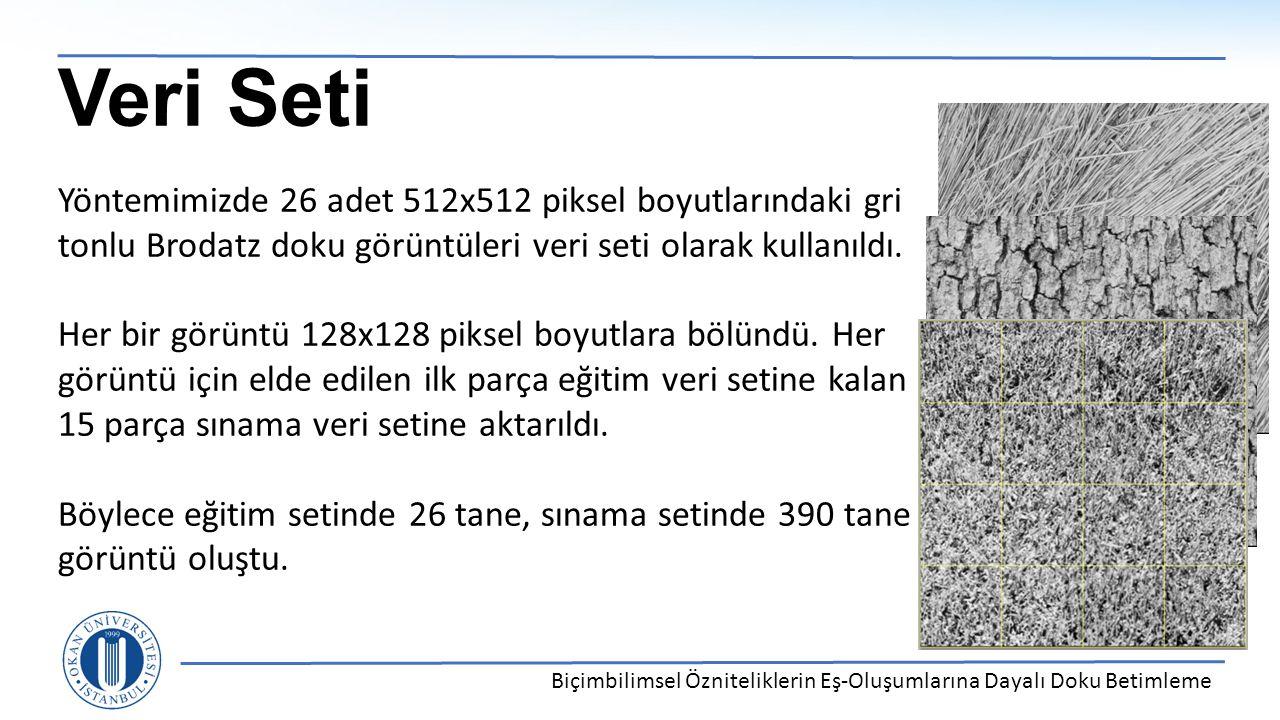 Veri Seti Biçimbilimsel Özniteliklerin Eş-Oluşumlarına Dayalı Doku Betimleme Yöntemimizde 26 adet 512x512 piksel boyutlarındaki gri tonlu Brodatz doku görüntüleri veri seti olarak kullanıldı.
