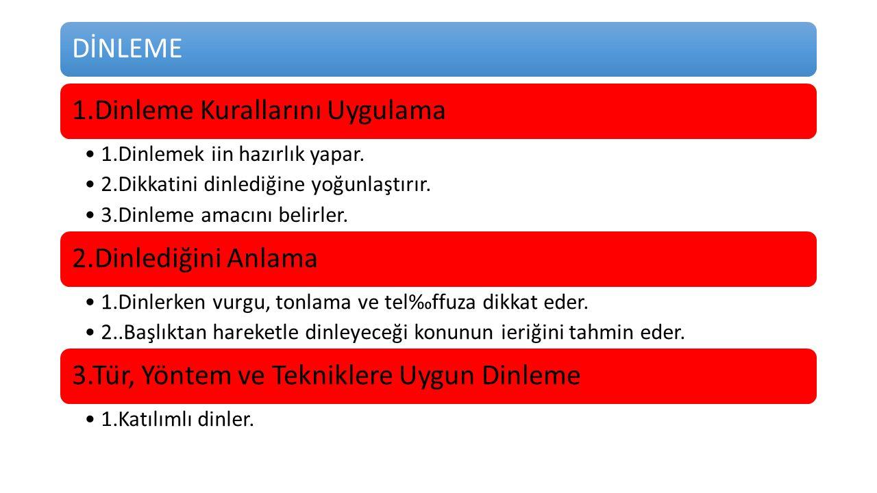 D- KENDİNİ İFADE ETME 1.Zihinsel Hazırlıka.