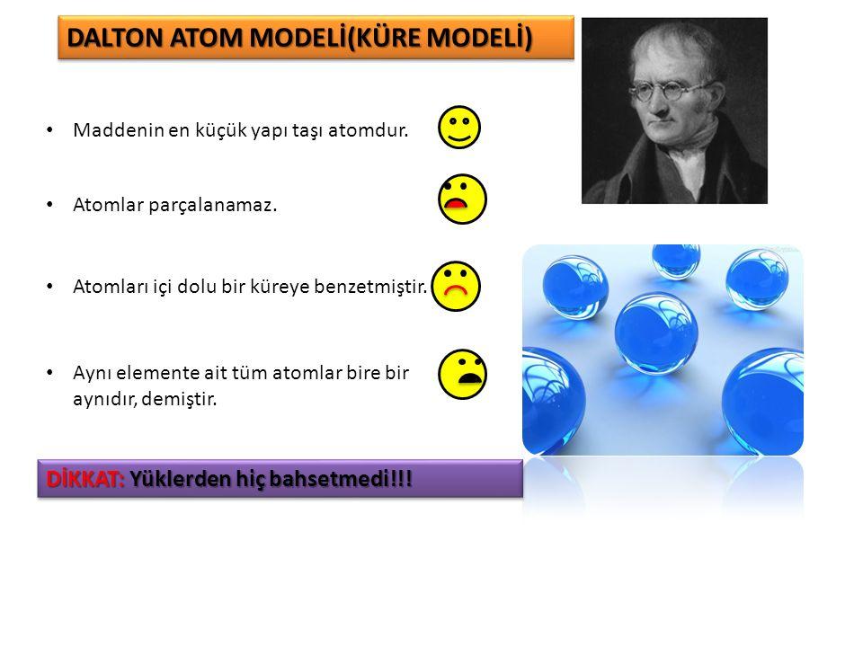 DALTON ATOM MODELİ(KÜRE MODELİ) Maddenin en küçük yapı taşı atomdur. Atomlar parçalanamaz. Atomları içi dolu bir küreye benzetmiştir. Aynı elemente ai