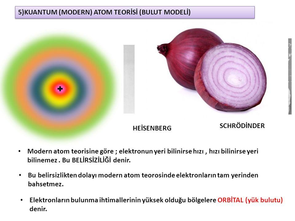 5)KUANTUM (MODERN) ATOM TEORİSİ (BULUT MODELİ) Modern atom teorisine göre ; elektronun yeri bilinirse hızı, hızı bilinirse yeri bilinemez. Bu BELİRSİZ