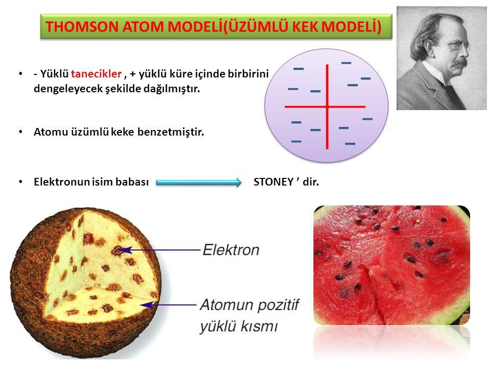 THOMSON ATOM MODELİ(ÜZÜMLÜ KEK MODELİ) - Yüklü tanecikler, + yüklü küre içinde birbirini dengeleyecek şekilde dağılmıştır.