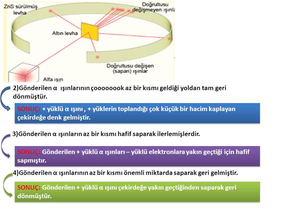2)Gönderilen α ışınlarının çoooooook az bir kısmı geldiği yoldan tam geri dönmüştür.