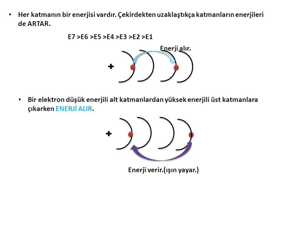 E7 >E6 >E5 >E4 >E3 >E2 >E1 Her katmanın bir enerjisi vardır. Çekirdekten uzaklaştıkça katmanların enerjileri de ARTAR. Bir elektron düşük enerjili alt
