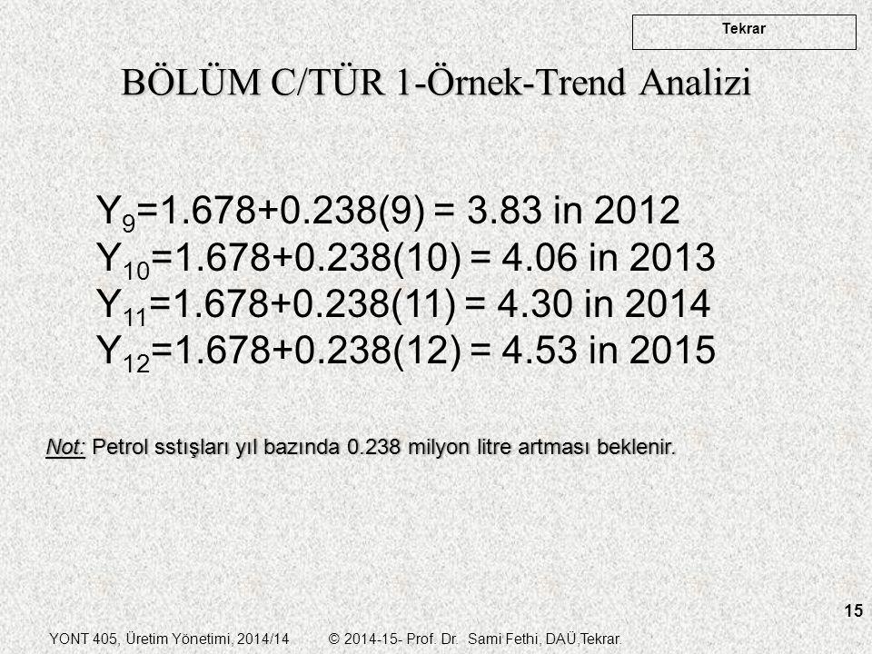 YONT 405, Üretim Yönetimi, 2014/14 © 2014-15- Prof.
