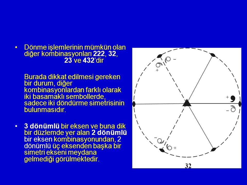 Dönme işlemlerinin mümkün olan diğer kombinasyonları 222, 32, 23 ve 432'dir Burada dikkat edilmesi gereken bir durum, diğer kombinasyonlardan farklı o
