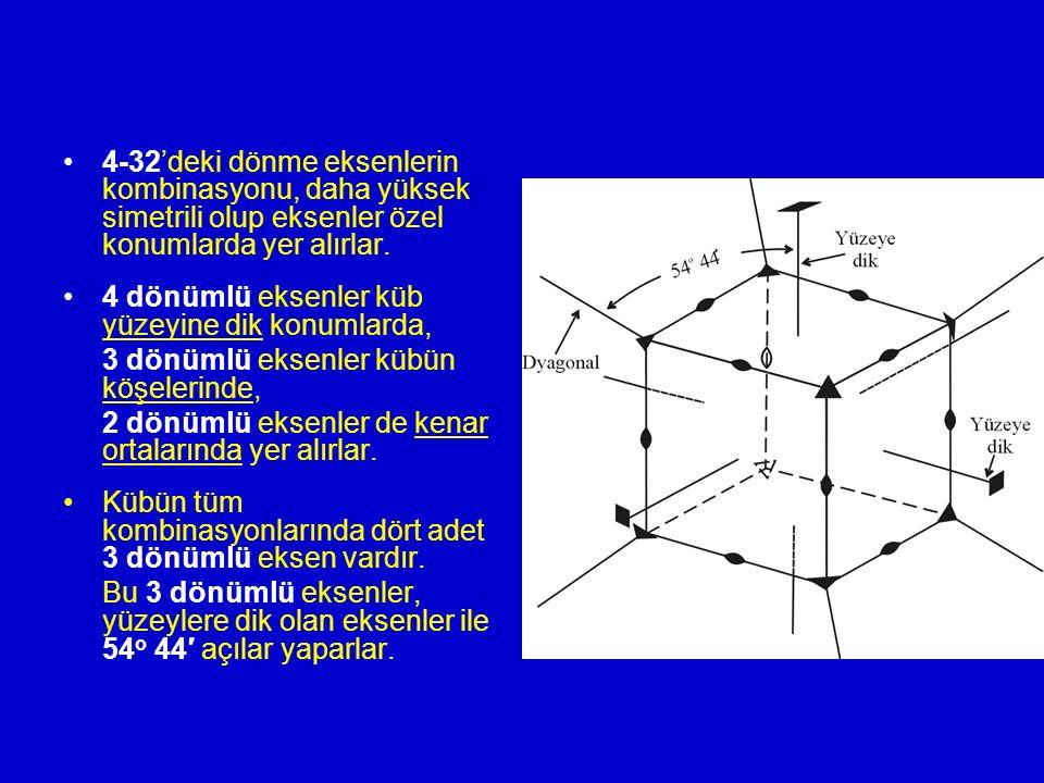 4-32'deki dönme eksenlerin kombinasyonu, daha yüksek simetrili olup eksenler özel konumlarda yer alırlar. 4 dönümlü eksenler küb yüzeyine dik konumlar