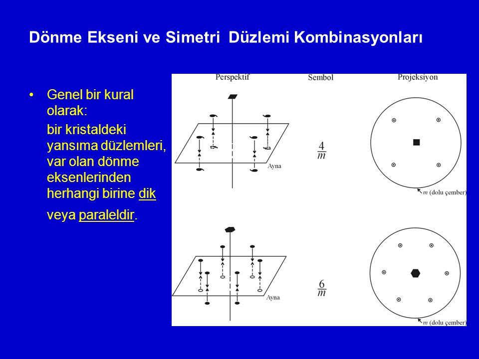 Dönme Ekseni ve Simetri Düzlemi Kombinasyonları Genel bir kural olarak: bir kristaldeki yansıma düzlemleri, var olan dönme eksenlerinden herhangi biri