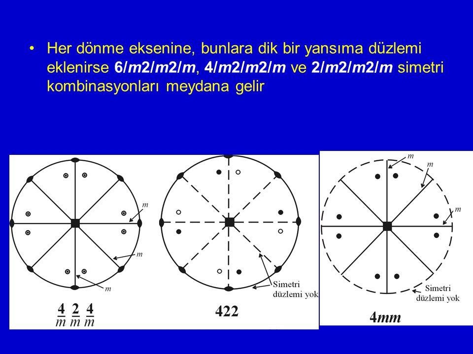 Her dönme eksenine, bunlara dik bir yansıma düzlemi eklenirse 6/m2/m2/m, 4/m2/m2/m ve 2/m2/m2/m simetri kombinasyonları meydana gelir