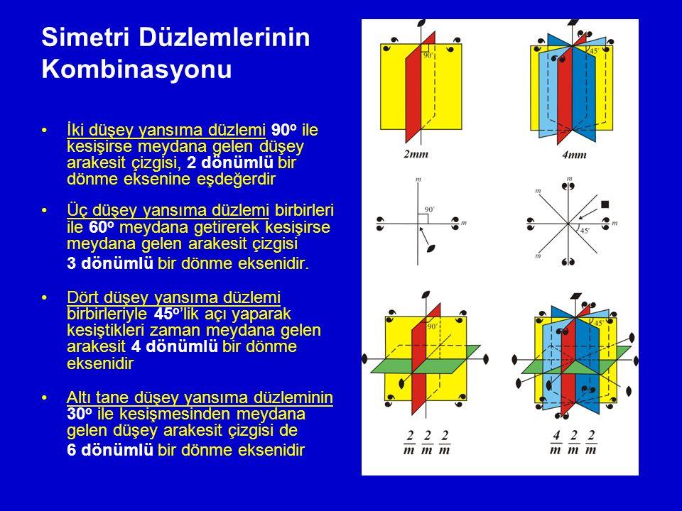 Simetri Düzlemlerinin Kombinasyonu İki düşey yansıma düzlemi 90 o ile kesişirse meydana gelen düşey arakesit çizgisi, 2 dönümlü bir dönme eksenine eşd