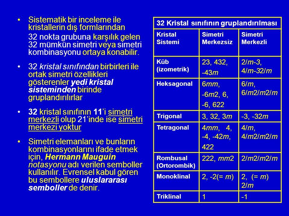 Sistematik bir inceleme ile kristallerin dış formlarından 32 nokta grubuna karşılık gelen 32 mümkün simetri veya simetri kombinasyonu ortaya konabilir