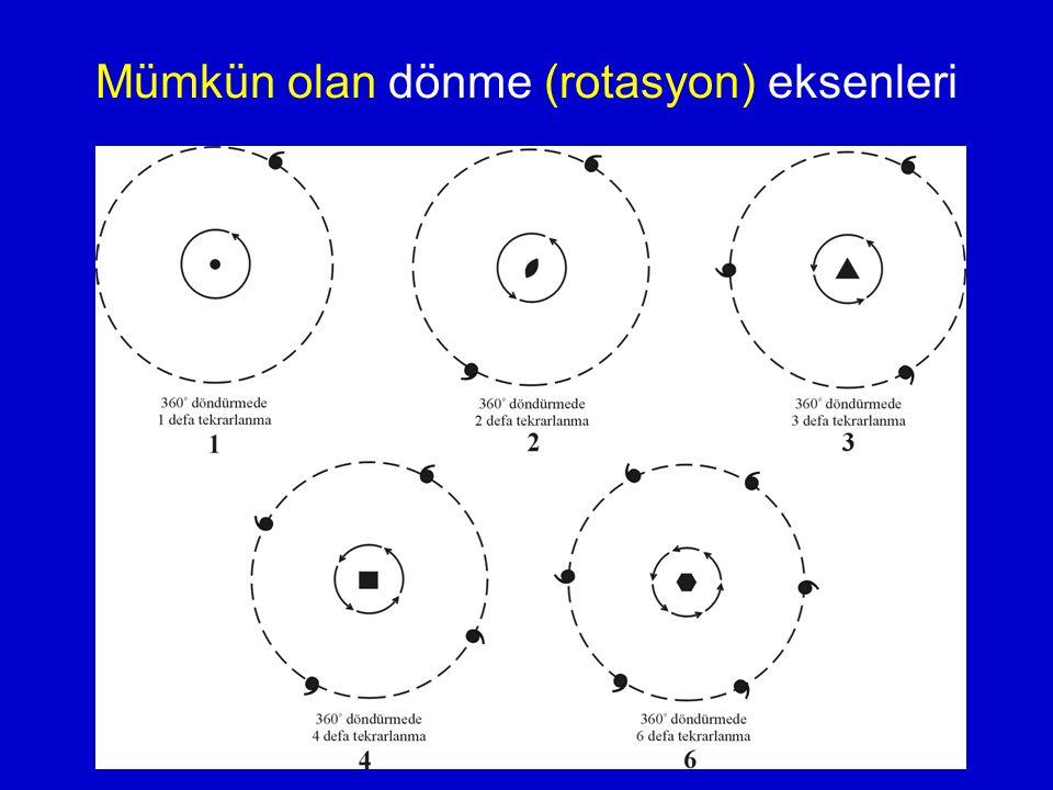 Dönme işlemlerinin mümkün olan diğer kombinasyonları 222, 32, 23 ve 432'dir Burada dikkat edilmesi gereken bir durum, diğer kombinasyonlardan farklı olarak iki basamaklı sembollerde, sadece iki döndürme simetrisinin bulunmasıdır.