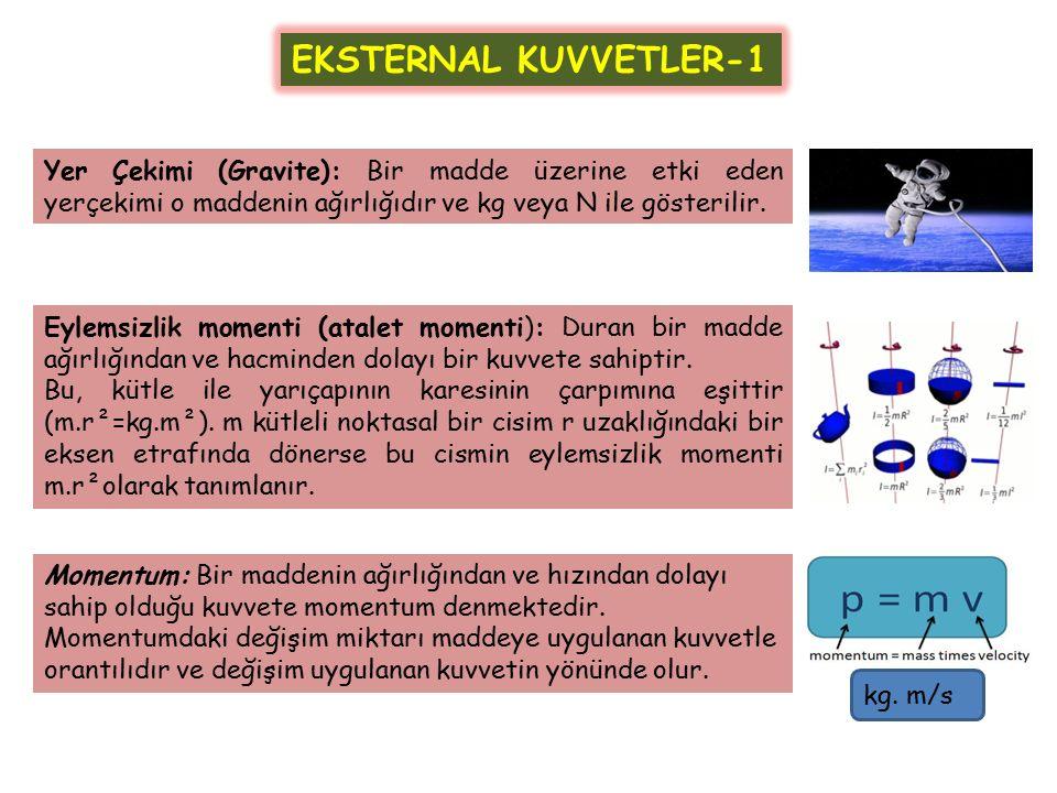 EKSTERNAL KUVVETLER-1 Yer Çekimi (Gravite): Bir madde üzerine etki eden yerçekimi o maddenin ağırlığıdır ve kg veya N ile gösterilir. Momentum: Bir ma