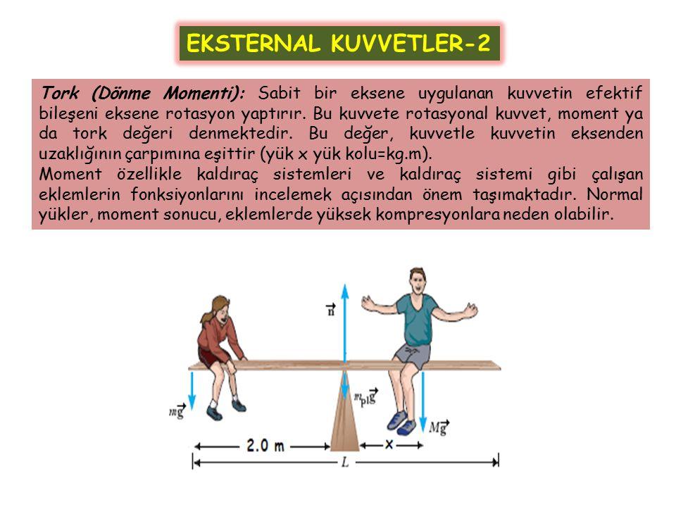 Tork (Dönme Momenti): Sabit bir eksene uygulanan kuvvetin efektif bileşeni eksene rotasyon yaptırır.