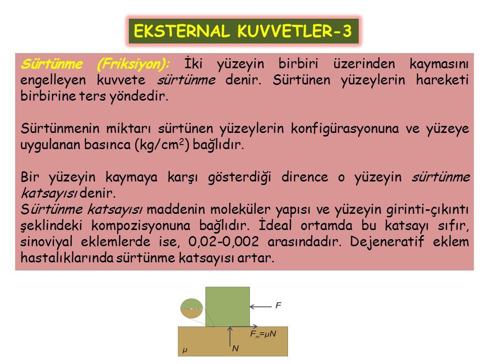 Aksiyon (Etki) ve Reaksiyon (Tepki): Bir maddeye etki eden kuvvete karşı, ona eşit ve ters yönde yeni bir kuvvet (tepki=reaksiyon) oluşur.