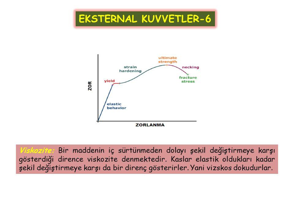 Viskozite: Bir maddenin iç sürtünmeden dolayı şekil değiştirmeye karşı gösterdiği dirence viskozite denmektedir.