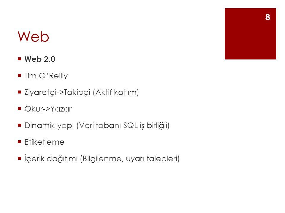 Web  Web 2.0  Tim O'Reilly  Ziyaretçi->Takipçi (Aktif katlım)  Okur->Yazar  Dinamik yapı (Veri tabanı SQL iş birliğii)  Etiketleme  İçerik dağı