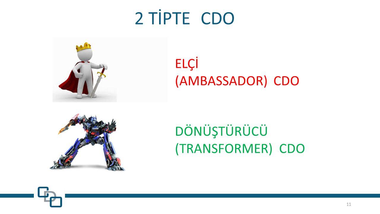 2 TİPTECDO ELÇİ (AMBASSADOR) CDO DÖNÜŞTÜRÜCÜ (TRANSFORMER) CDO 11