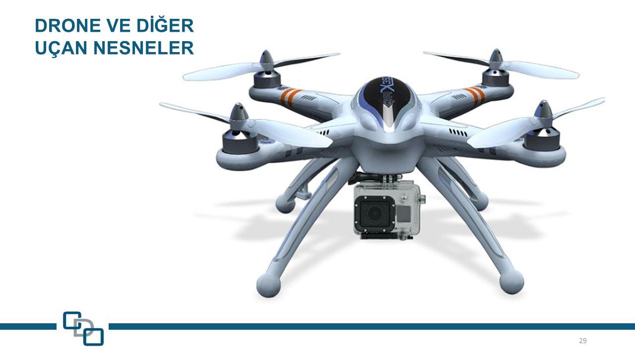 DRONE VE DİĞER UÇAN NESNELER 29
