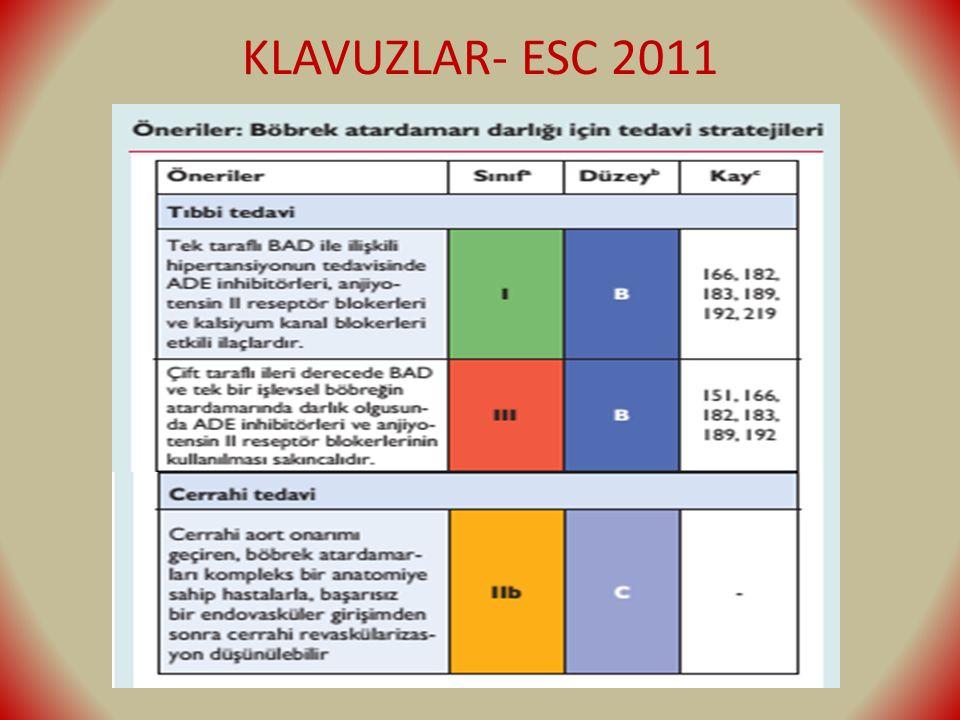 KLAVUZLAR- ESC 2011