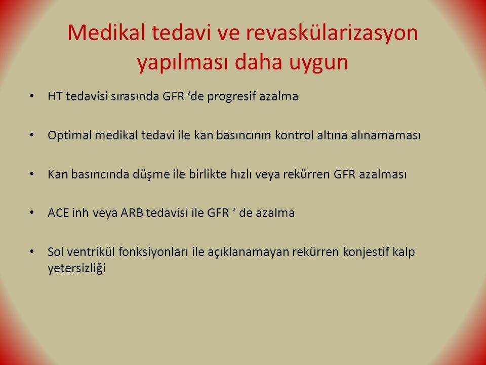 Medikal tedavi ve revaskülarizasyon yapılması daha uygun HT tedavisi sırasında GFR 'de progresif azalma Optimal medikal tedavi ile kan basıncının kontrol altına alınamaması Kan basıncında düşme ile birlikte hızlı veya rekürren GFR azalması ACE inh veya ARB tedavisi ile GFR ' de azalma Sol ventrikül fonksiyonları ile açıklanamayan rekürren konjestif kalp yetersizliği