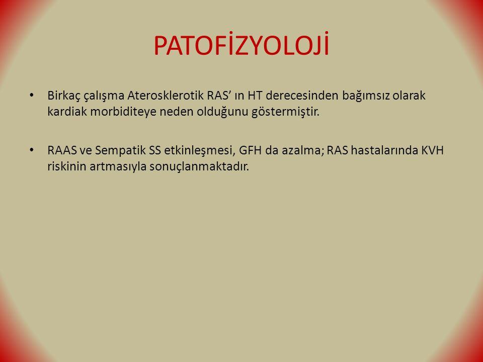 PATOFİZYOLOJİ Birkaç çalışma Aterosklerotik RAS' ın HT derecesinden bağımsız olarak kardiak morbiditeye neden olduğunu göstermiştir.
