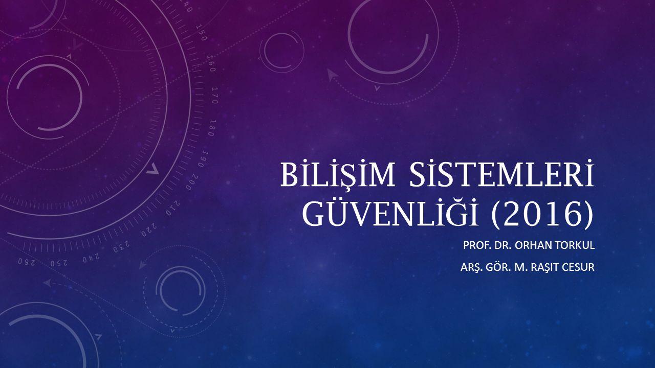 İÇERİK Bilişim güvenliği kavramı.Türkiye'deki mevcut durum.