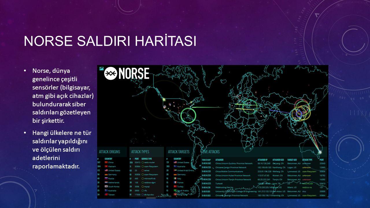 NORSE SALDIRI HARİTASI Norse, dünya genelince çeşitli sensörler (bilgisayar, atm gibi açık cihazlar) bulundurarak siber saldırıları gözetleyen bir şir