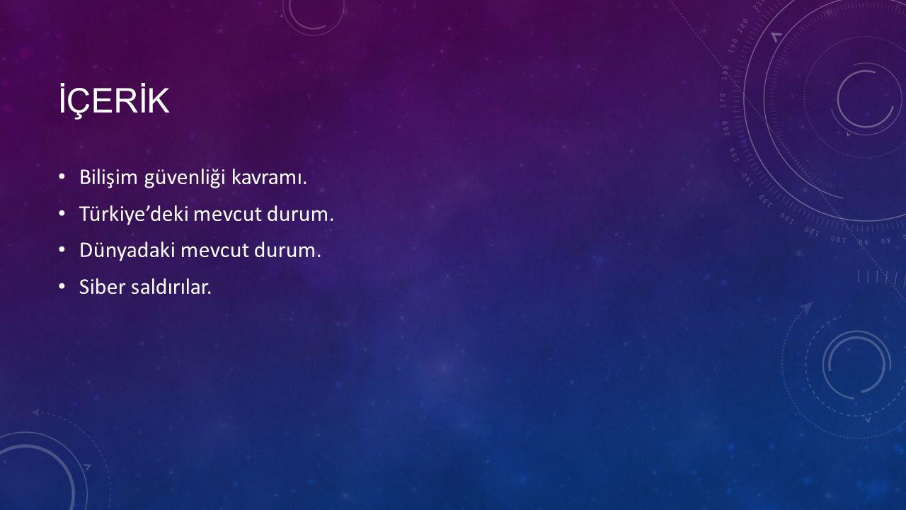 İÇERİK Bilişim güvenliği kavramı. Türkiye'deki mevcut durum. Dünyadaki mevcut durum. Siber saldırılar.