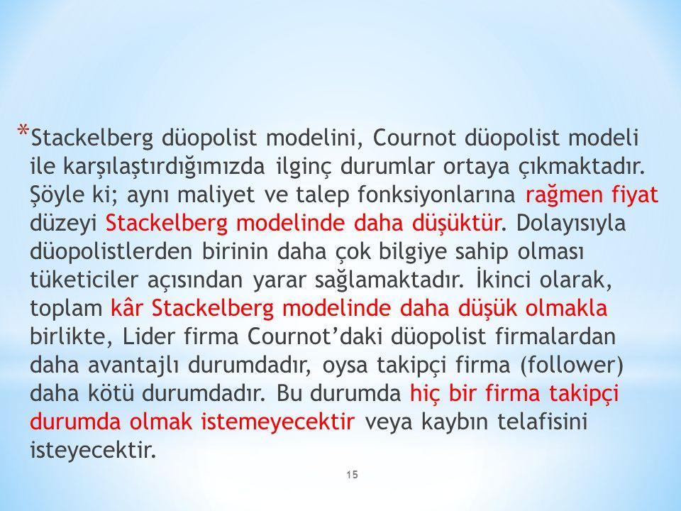 * Stackelberg düopolist modelini, Cournot düopolist modeli ile karşılaştırdığımızda ilginç durumlar ortaya çıkmaktadır.