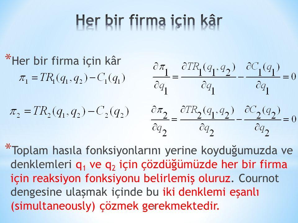 * Her bir firma için kâr * Toplam hasıla fonksiyonlarını yerine koyduğumuzda ve denklemleri q 1 ve q 2 için çözdüğümüzde her bir firma için reaksiyon fonksiyonu belirlemiş oluruz.