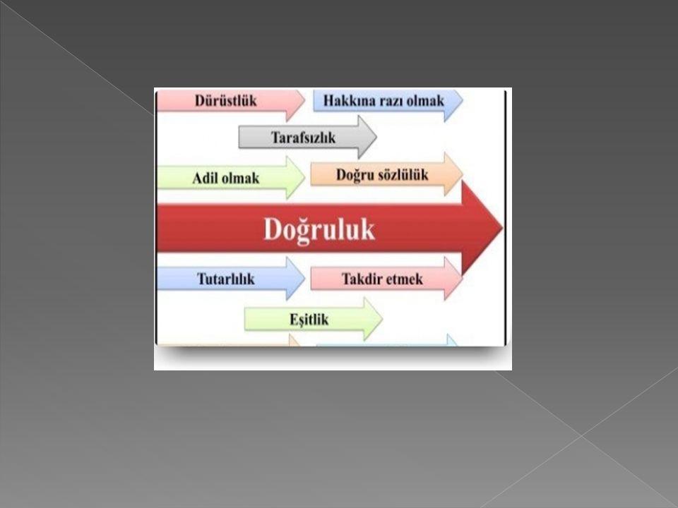 Üç kavram genellikle birbirlerinin yerine kullanılarak, karıştırılmaktadır.