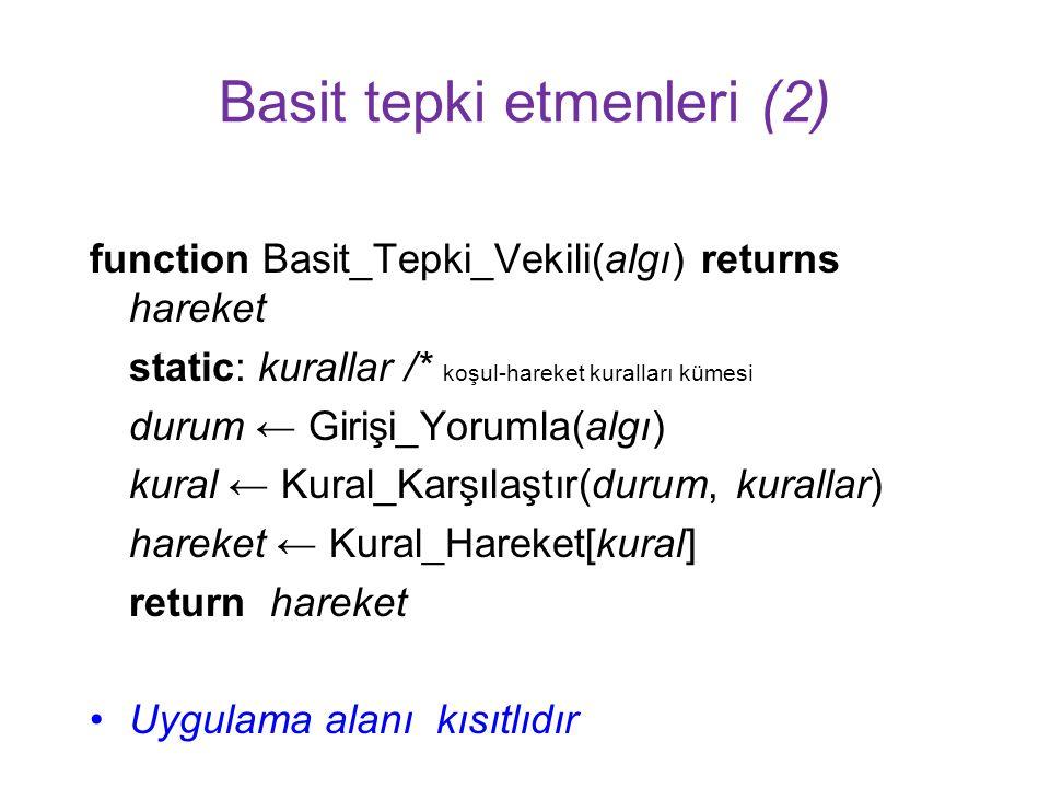 Basit tepki etmenleri (2) function Basit_Tepki_Vekili(algı) returns hareket static: kurallar /* koşul-hareket kuralları kümesi durum ← Girişi_Yorumla(algı) kural ← Kural_Karşılaştır(durum, kurallar) hareket ← Kural_Hareket[kural] return hareket Uygulama alanı kısıtlıdır