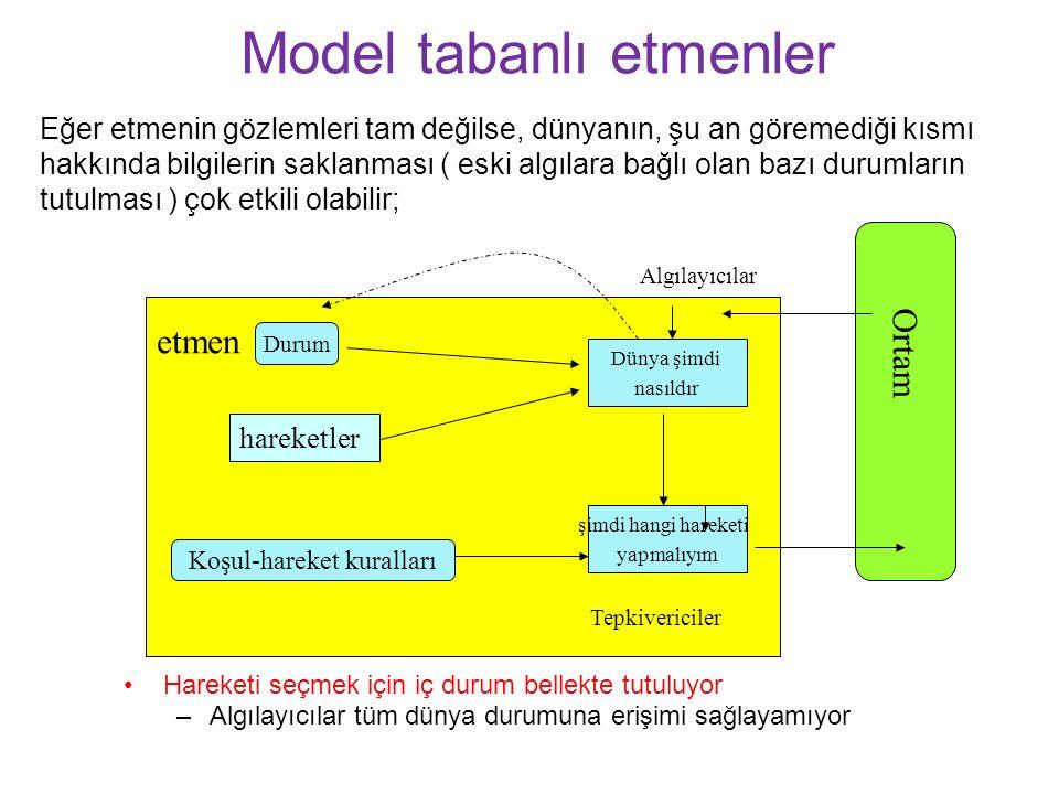 Durum Model tabanlı etmenler Hareketi seçmek için iç durum bellekte tutuluyor –Algılayıcılar tüm dünya durumuna erişimi sağlayamıyor Ortam etmen Algılayıcılar Dünya şimdi nasıldır şimdi hangi hareketi yapmalıyım Tepkivericiler Koşul-hareket kuralları hareketler Eğer etmenin gözlemleri tam değilse, dünyanın, şu an göremediği kısmı hakkında bilgilerin saklanması ( eski algılara bağlı olan bazı durumların tutulması ) çok etkili olabilir;