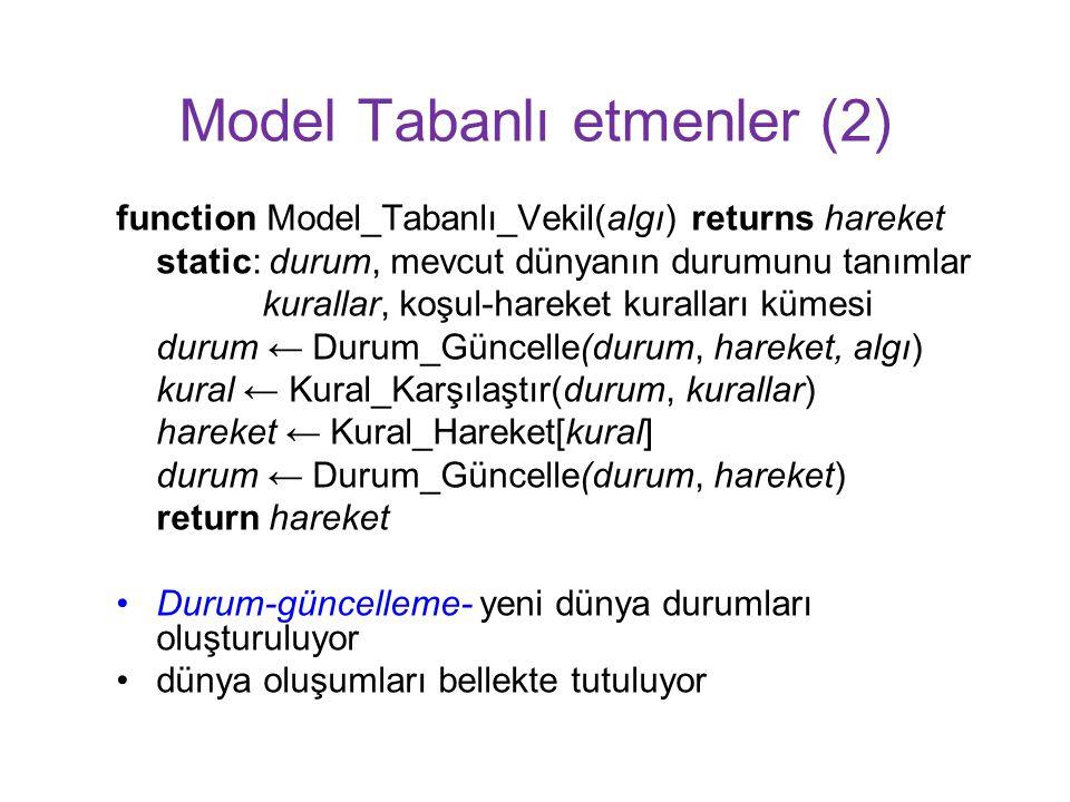 Model Tabanlı etmenler (2) function Model_Tabanlı_Vekil(algı) returns hareket static: durum, mevcut dünyanın durumunu tanımlar kurallar, koşul-hareket kuralları kümesi durum ← Durum_Güncelle(durum, hareket, algı) kural ← Kural_Karşılaştır(durum, kurallar) hareket ← Kural_Hareket[kural] durum ← Durum_Güncelle(durum, hareket) return hareket Durum-güncelleme- yeni dünya durumları oluşturuluyor dünya oluşumları bellekte tutuluyor