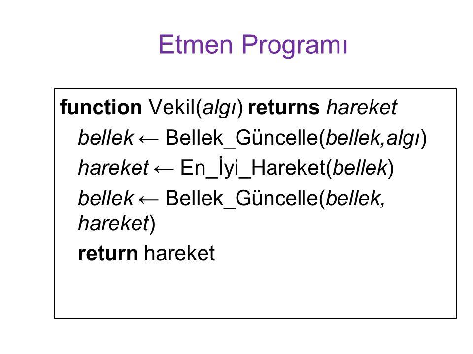 Etmen Programı function Vekil(algı) returns hareket bellek ← Bellek_Güncelle(bellek,algı) hareket ← En_İyi_Hareket(bellek) bellek ← Bellek_Güncelle(bellek, hareket) return hareket