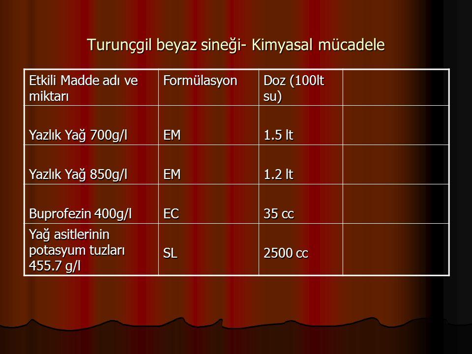 Turunçgil beyaz sineği- Kimyasal mücadele Etkili Madde adı ve miktarı Formülasyon Doz (100lt su) Yazlık Yağ 700g/l EM 1.5 lt Yazlık Yağ 850g/l EM 1.2 lt Buprofezin 400g/l EC 35 cc Yağ asitlerinin potasyum tuzları 455.7 g/l SL 2500 cc