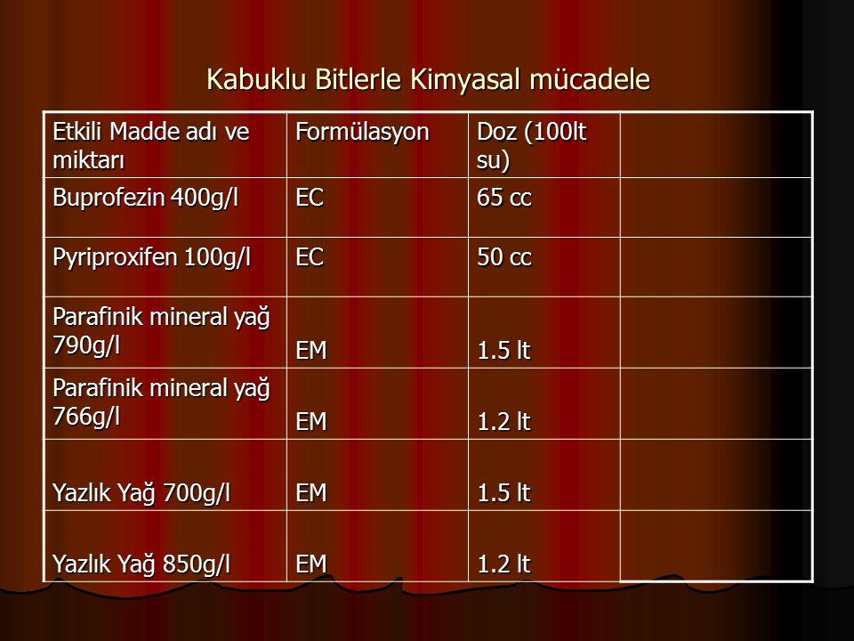 Kabuklu Bitlerle Kimyasal mücadele Etkili Madde adı ve miktarı Formülasyon Doz (100lt su) Buprofezin 400g/l EC 65 cc Pyriproxifen 100g/l EC 50 cc Parafinik mineral yağ 790g/l EM 1.5 lt Parafinik mineral yağ 766g/l EM 1.2 lt Yazlık Yağ 700g/l EM 1.5 lt Yazlık Yağ 850g/l EM 1.2 lt
