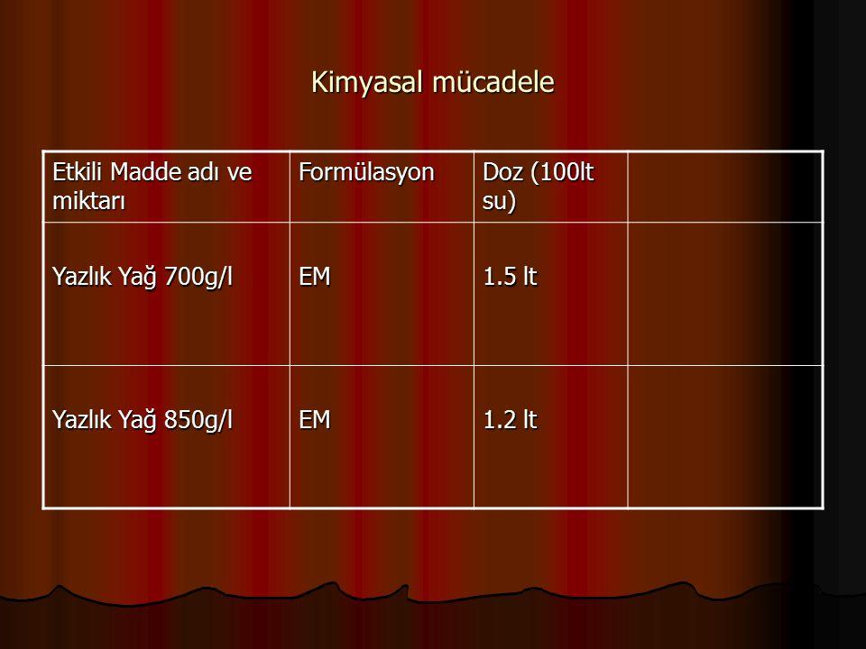 Kimyasal mücadele Etkili Madde adı ve miktarı Formülasyon Doz (100lt su) Yazlık Yağ 700g/l EM 1.5 lt Yazlık Yağ 850g/l EM 1.2 lt
