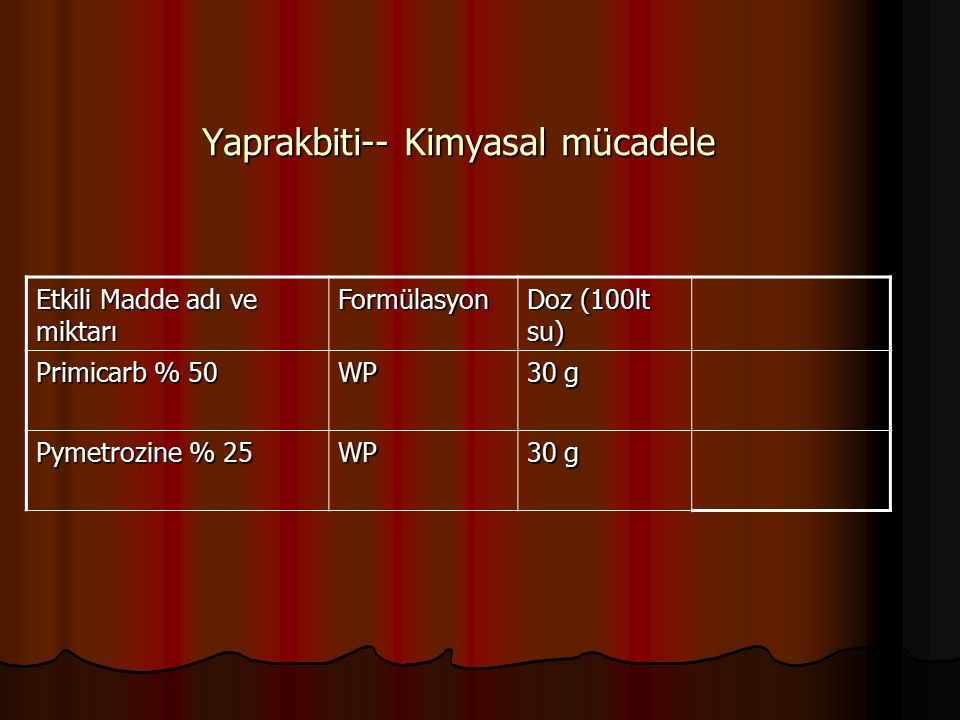Yaprakbiti-- Kimyasal mücadele Etkili Madde adı ve miktarı Formülasyon Doz (100lt su) Primicarb % 50 WP 30 g Pymetrozine % 25 WP 30 g