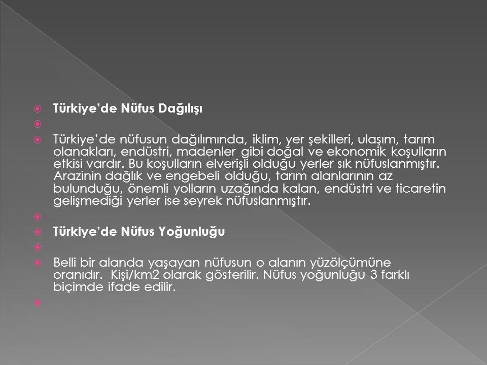  Türkiye'de Nüfus Dağılışı   Türkiye'de nüfusun dağılımında, iklim, yer şekilleri, ulaşım, tarım olanakları, endüstri, madenler gibi doğal ve ekonomik koşulların etkisi vardır.