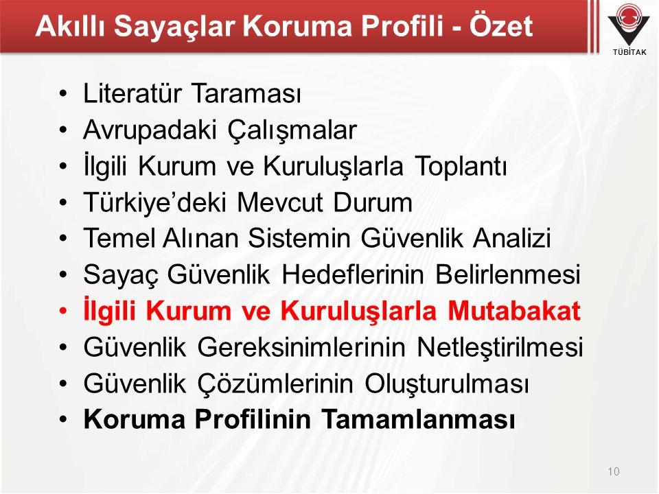 TÜBİTAK Akıllı Sayaçlar Koruma Profili - Özet Literatür Taraması Avrupadaki Çalışmalar İlgili Kurum ve Kuruluşlarla Toplantı Türkiye'deki Mevcut Durum
