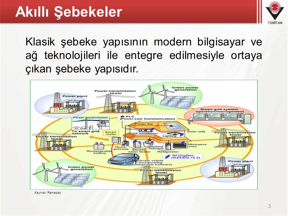 TÜBİTAK 3 Akıllı Şebekeler Klasik şebeke yapısının modern bilgisayar ve ağ teknolojileri ile entegre edilmesiyle ortaya çıkan şebeke yapısıdır. Kaynak