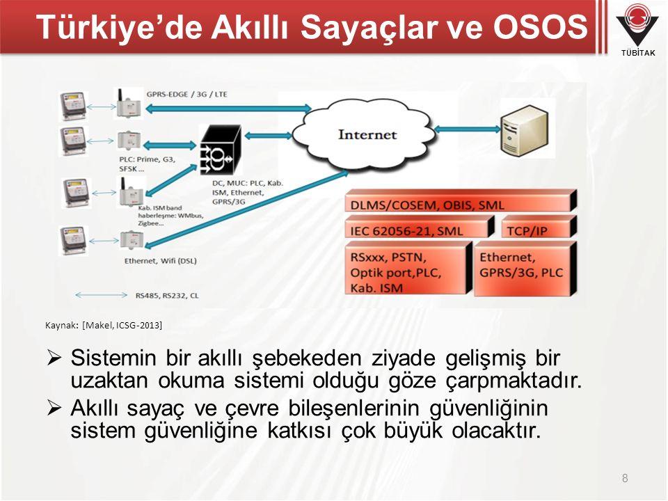 TÜBİTAK Türkiye'de Akıllı Sayaçlar ve OSOS Kaynak: [Makel, ICSG-2013]  Sistemin bir akıllı şebekeden ziyade gelişmiş bir uzaktan okuma sistemi olduğu