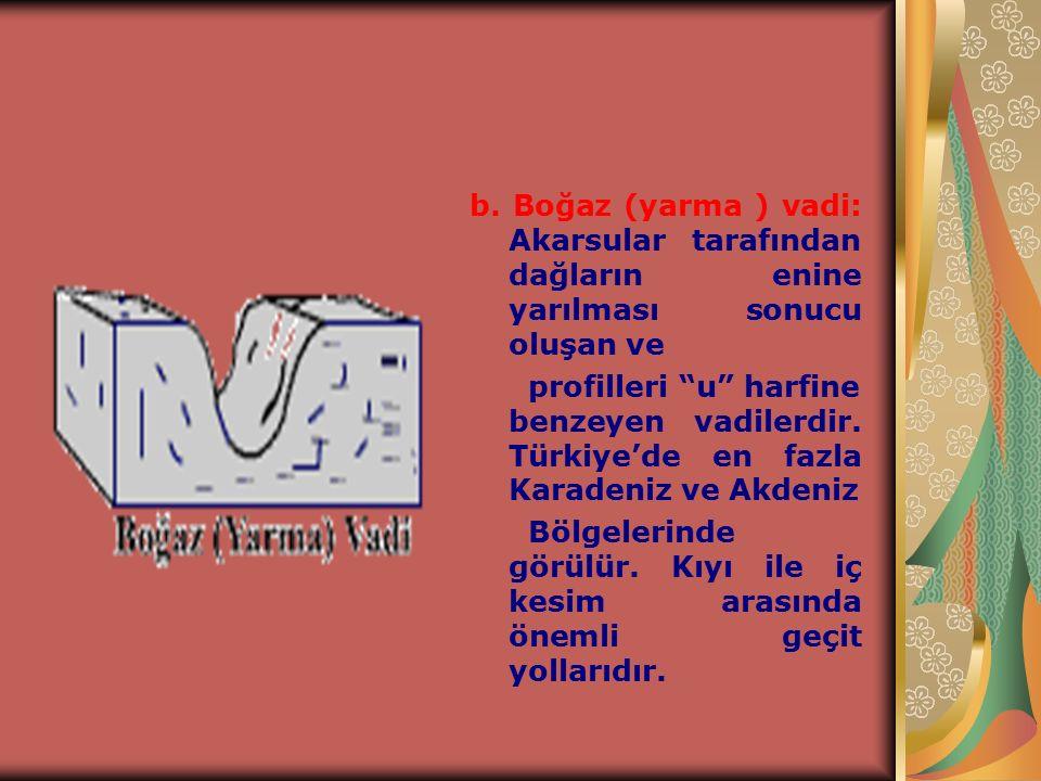 AKARSU AŞINIM ŞEKİLLERİ 1.