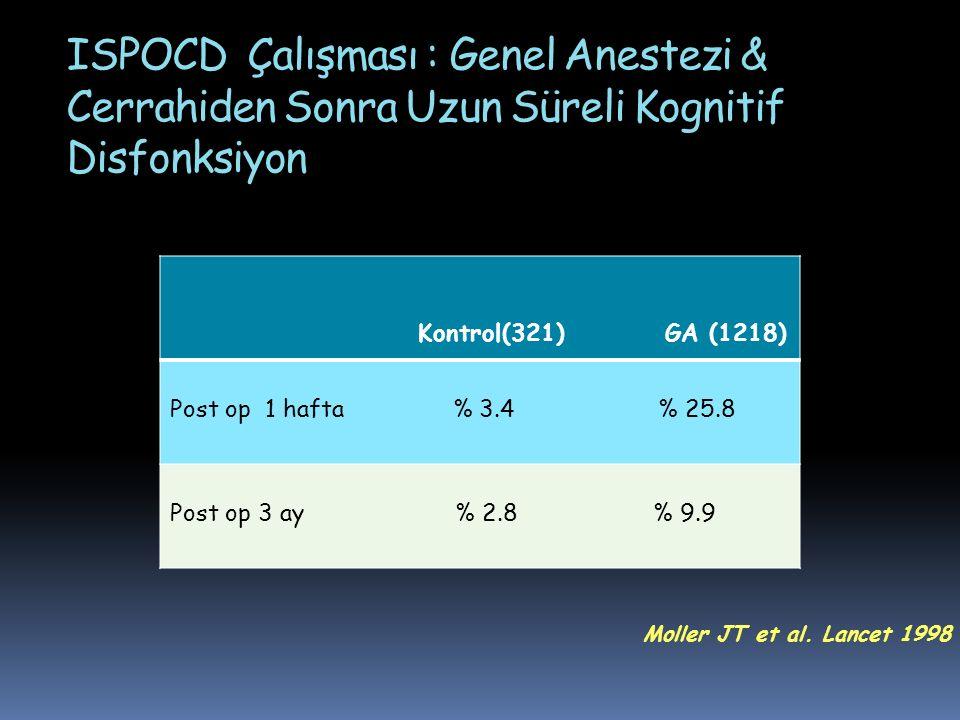 ISPOCD Çalışması : Genel Anestezi & Cerrahiden Sonra Uzun Süreli Kognitif Disfonksiyon Moller JT et al. Lancet 1998 Kontrol(321) GA (1218) Post op 1 h