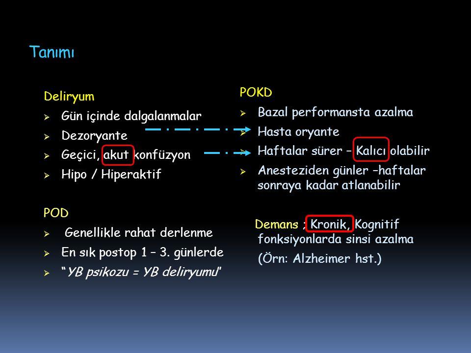 Tanımı Deliryum  Gün içinde dalgalanmalar  Dezoryante  Geçici, akut konfüzyon  Hipo / Hiperaktif POD  Genellikle rahat derlenme  En sık postop 1