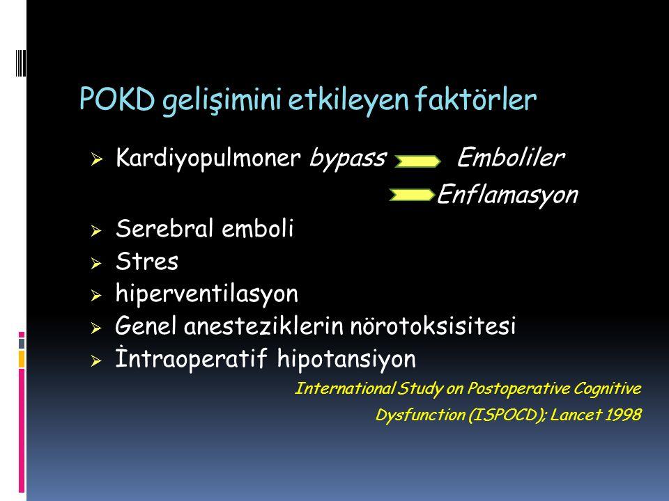 POKD gelişimini etkileyen faktörler  Kardiyopulmoner bypass Emboliler Enflamasyon  Serebral emboli  Stres  hiperventilasyon  Genel anesteziklerin
