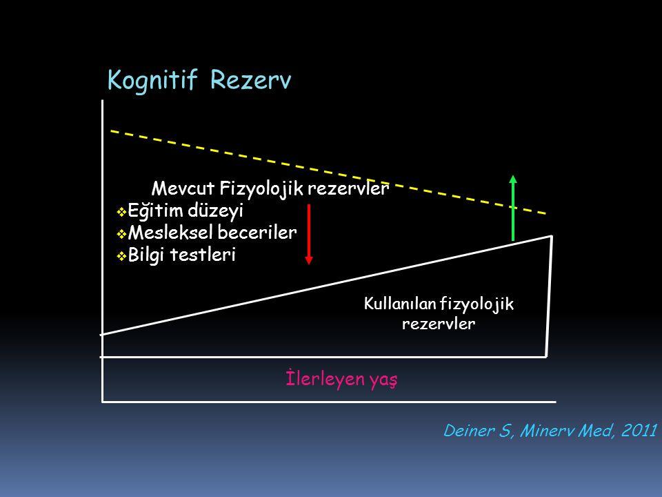Deiner S, Minerv Med, 2011 Mevcut Fizyolojik rezervler  Eğitim düzeyi  Mesleksel beceriler  Bilgi testleri İlerleyen yaş Kullanılan fizyolojik reze