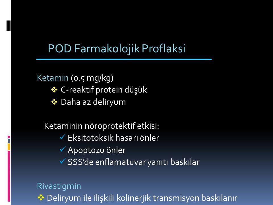 POD Farmakolojik Proflaksi Ketamin (0.5 mg/kg)  C-reaktif protein düşük  Daha az deliryum Ketaminin nöroprotektif etkisi: Eksitotoksik hasarı önler